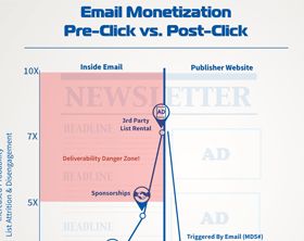 newsletter-monetization-infographic-thumbnail